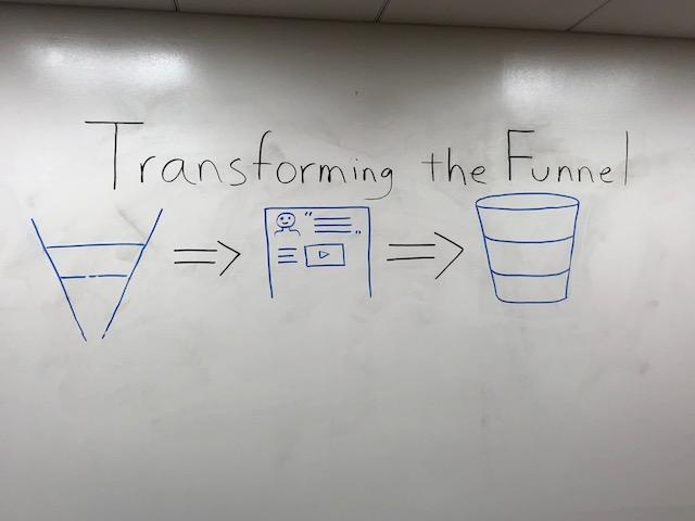 Transforming The Hiring Funnel