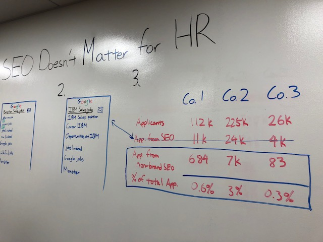 SEO Doesn't Matter for Talent Acquisition - With The Data To Prove It