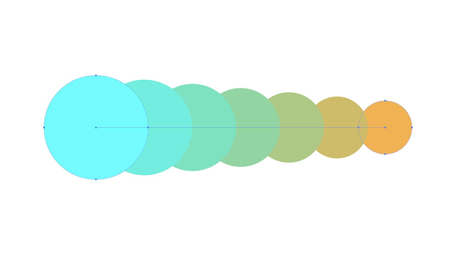 Circle descriptors
