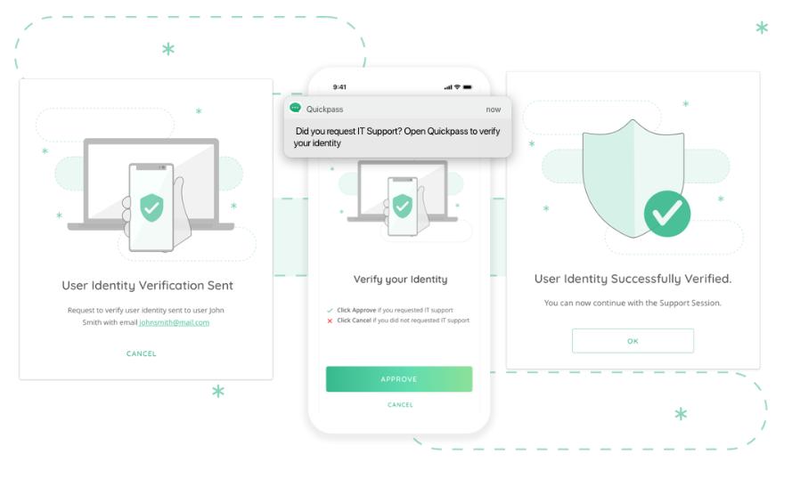 client-identity-verification