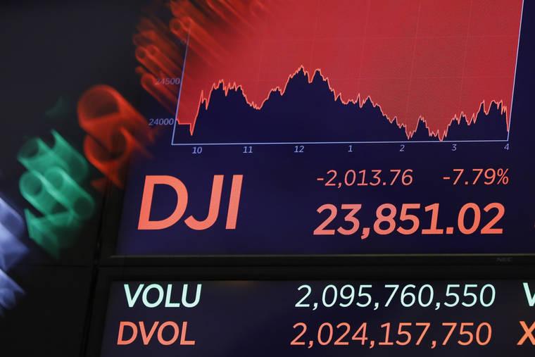 Where Is God When Stock Markets Crash?