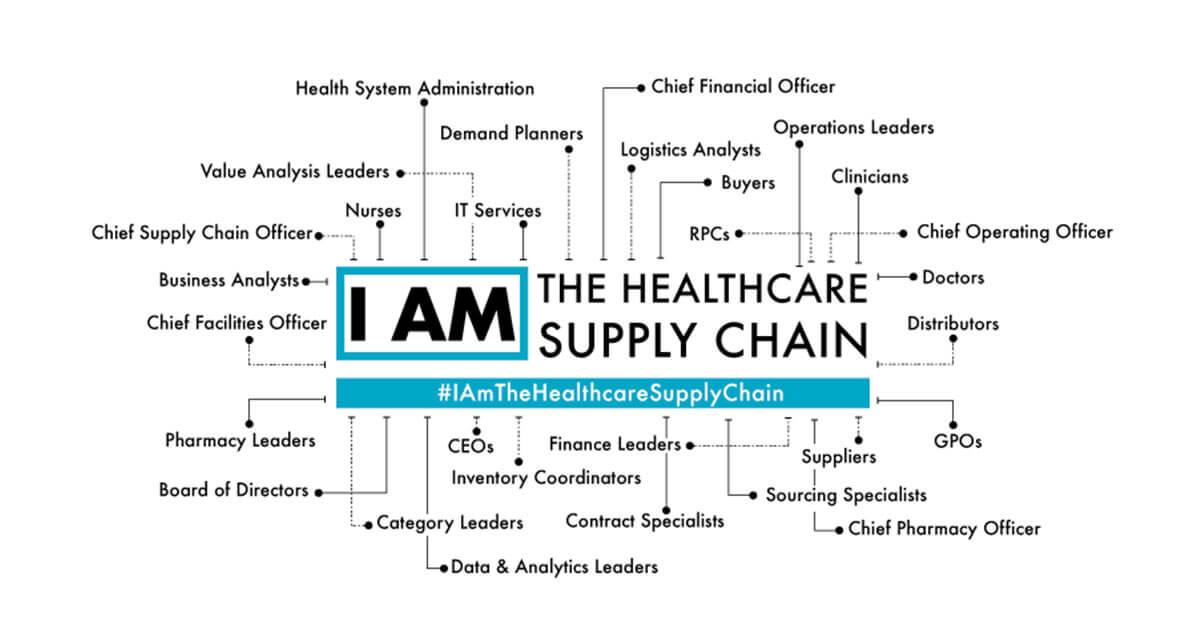 Fagron Sterile Services supply chain
