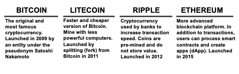 Cryptocurrency networks