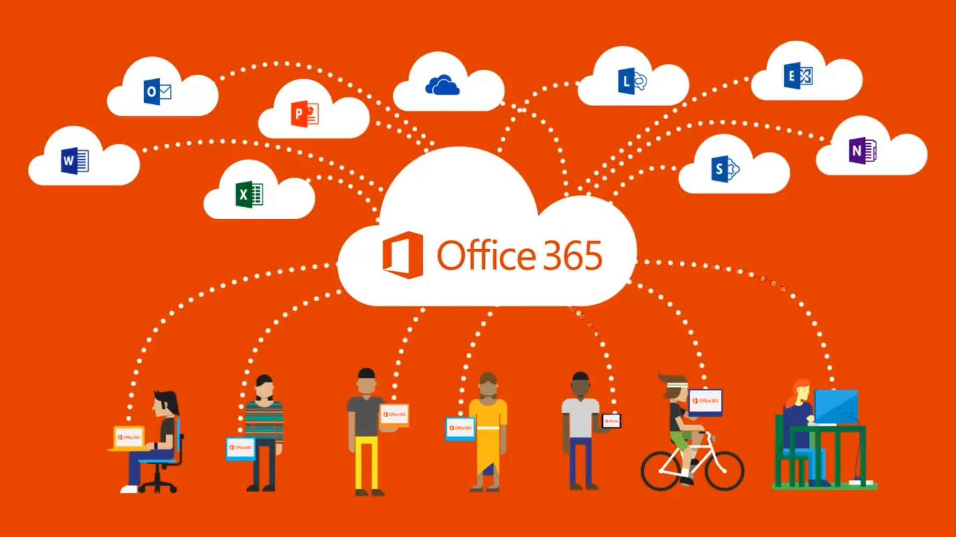Cloud-based software; Office 365 diagram