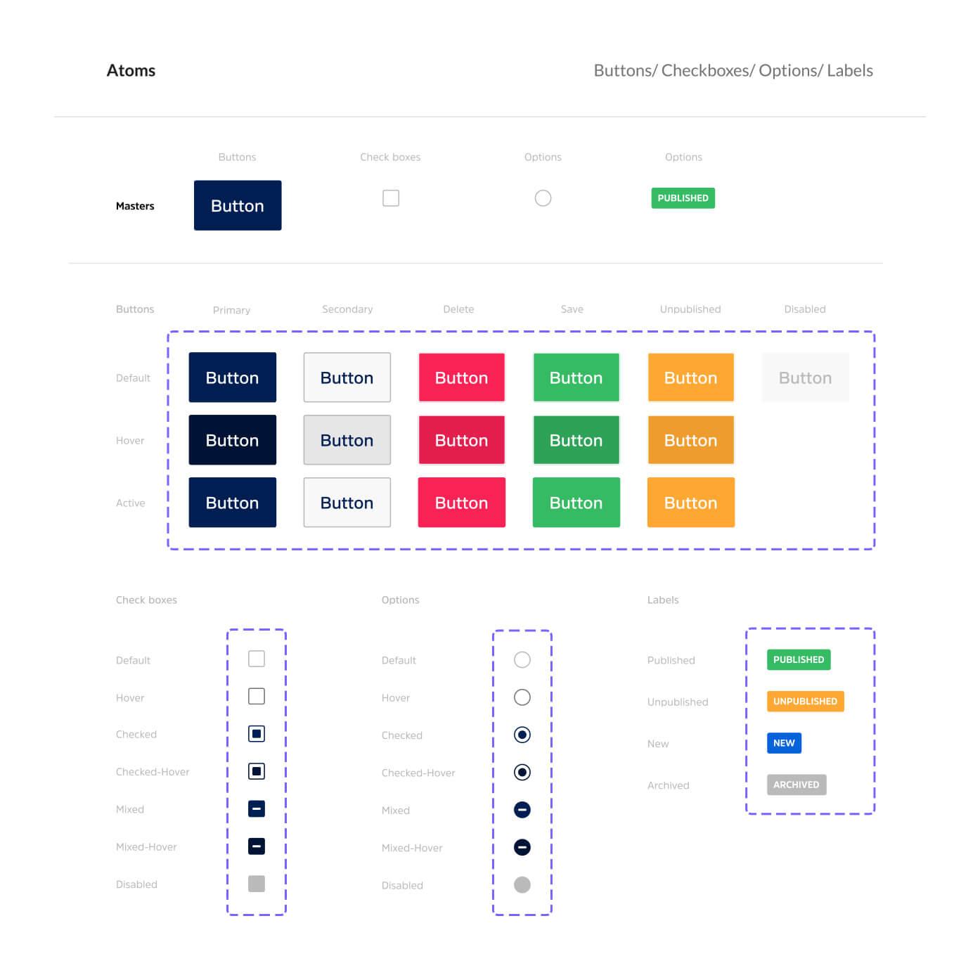 Design systeem voor Vaqancies