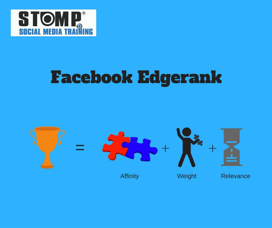 Facebook Edgerank image