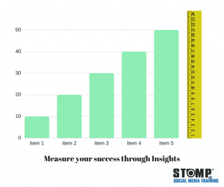 Measure your success through Insights