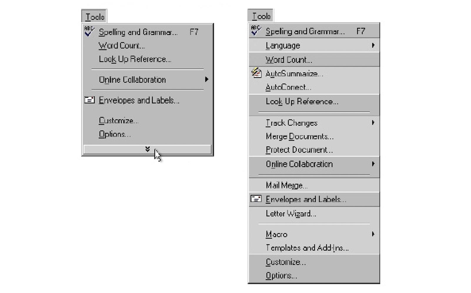 Das Tools-Menü in Microsoft Word 2000 mit einigen ausgeblendeten Optionen, die über einen Pfeil ausgeklappt werden können.,