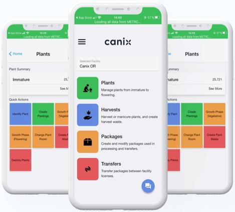 canix mobile app