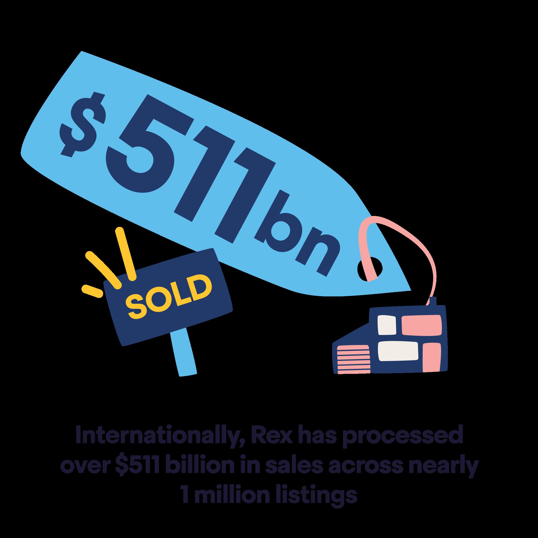 $511bn sold by Rex