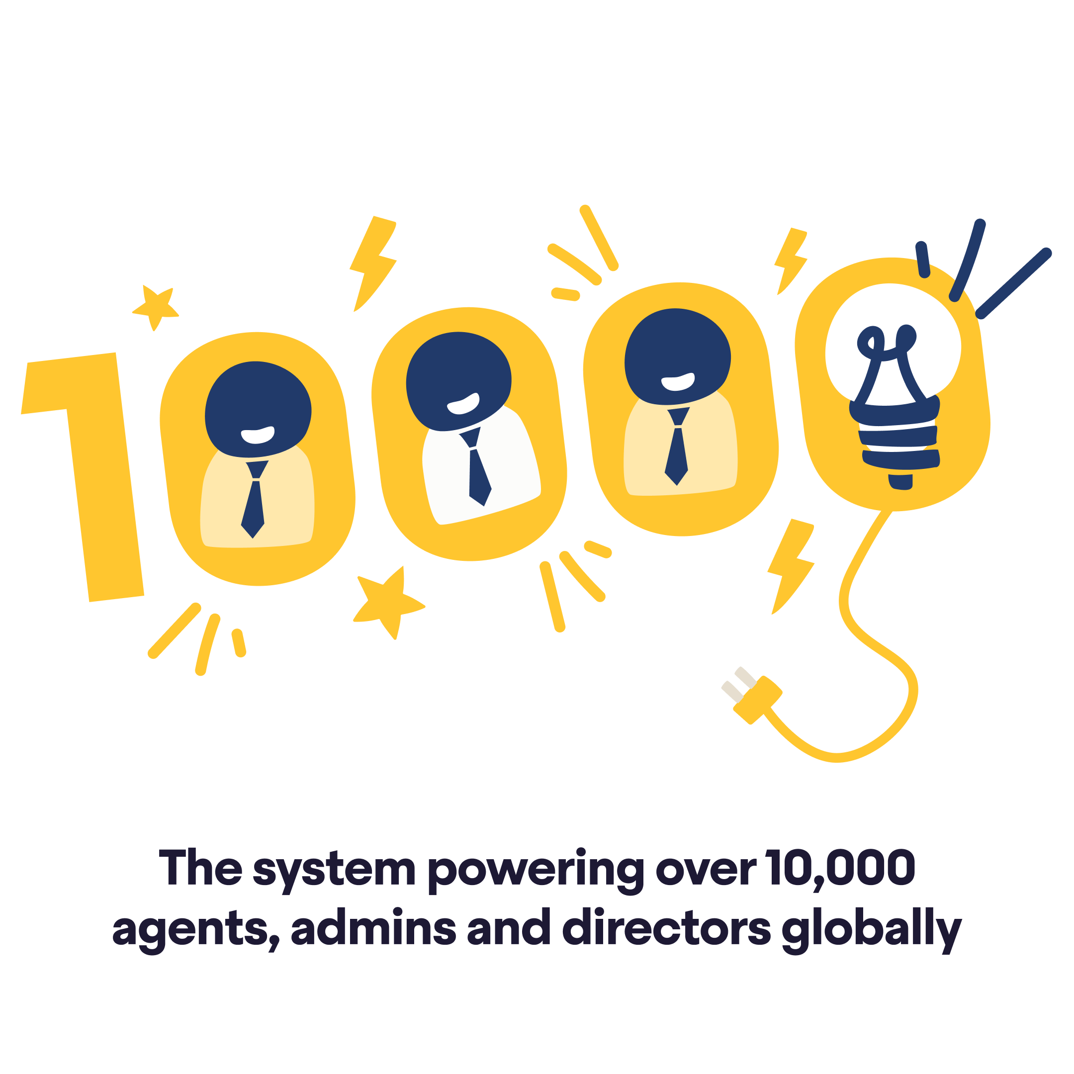 The system powering 10000 agents globally