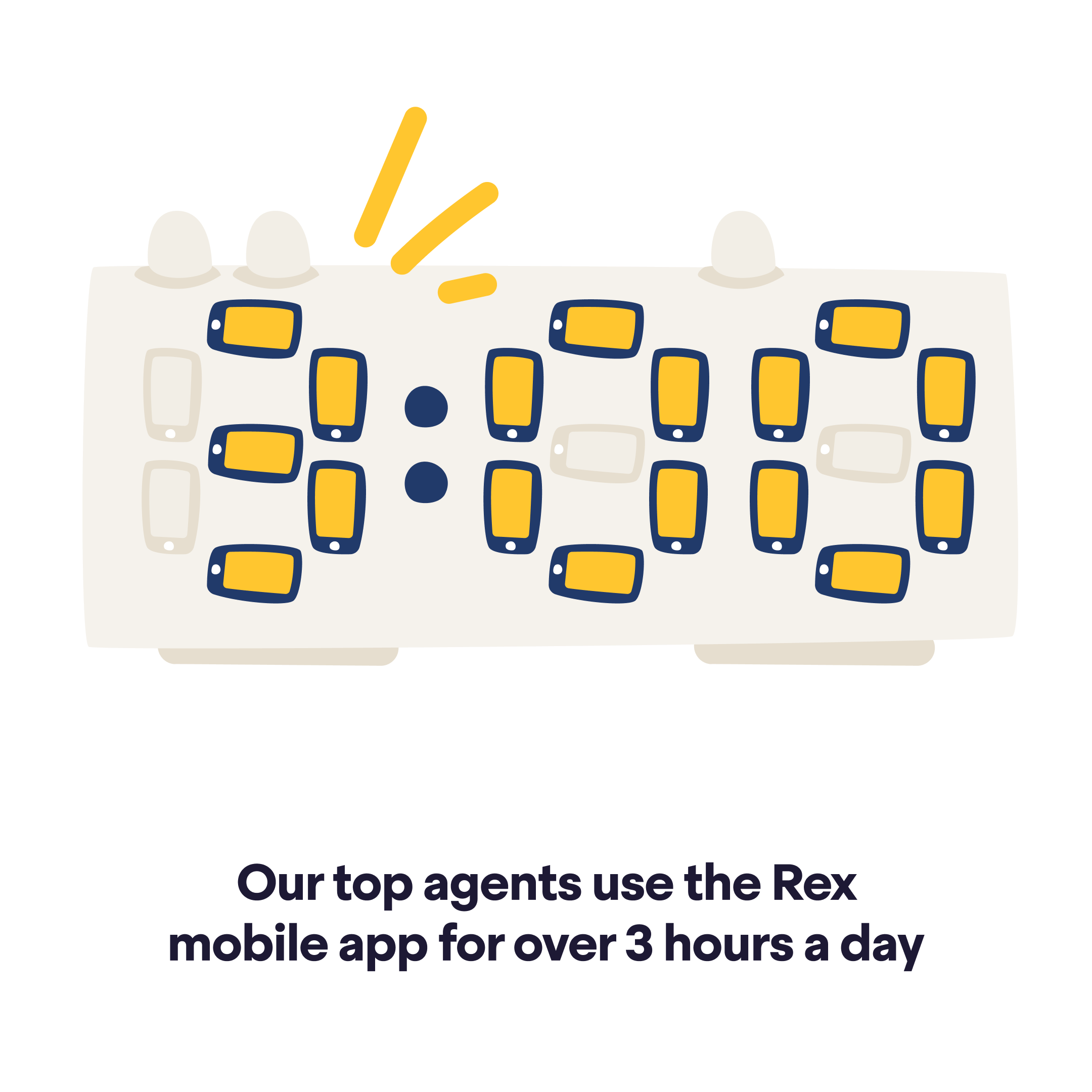Our top agents use the Rex mobile app for over 3 hours a day