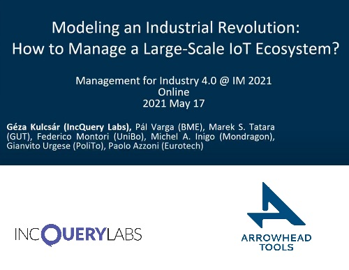 Our colleague talked about how to manage a large-scale IoT ecosystem at the IEEE/IFIP Integrated Management conference