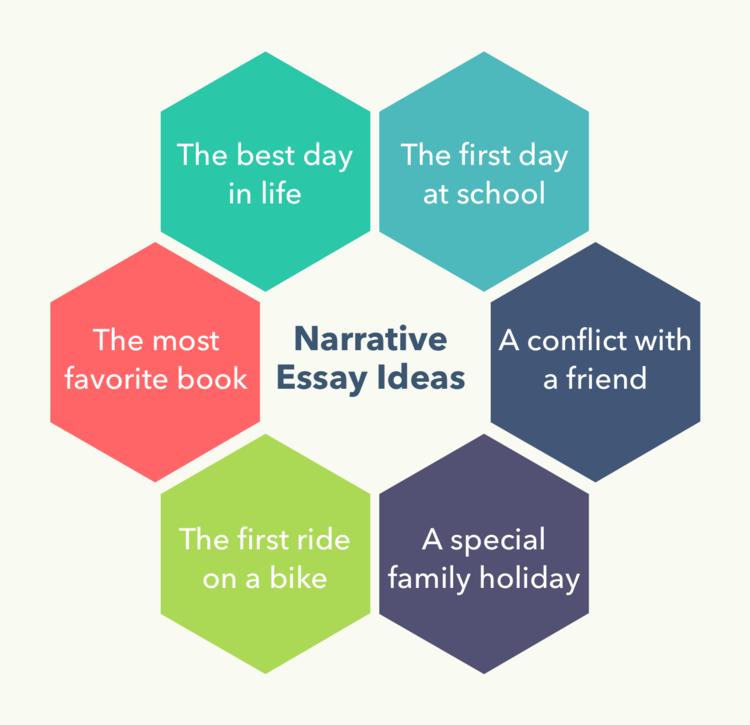 Narrative Essay Topics Examples