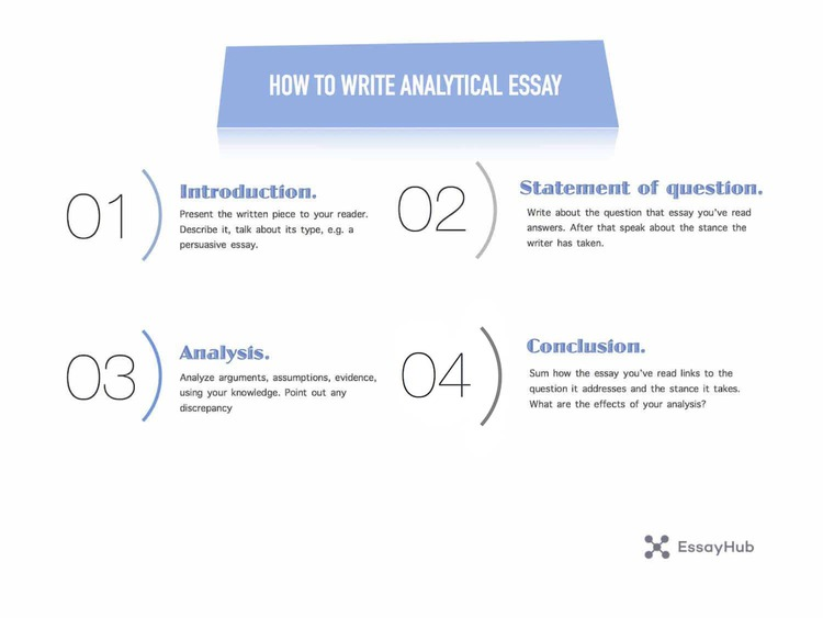 How to write analytical paper