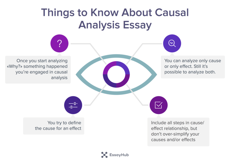 things to know about causal analysis essay