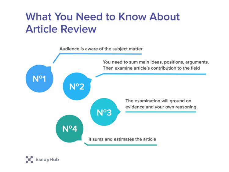 关于文章评论你需要知道什么