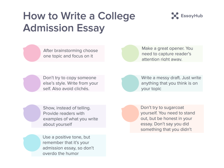 Tips on writing a college admission essay