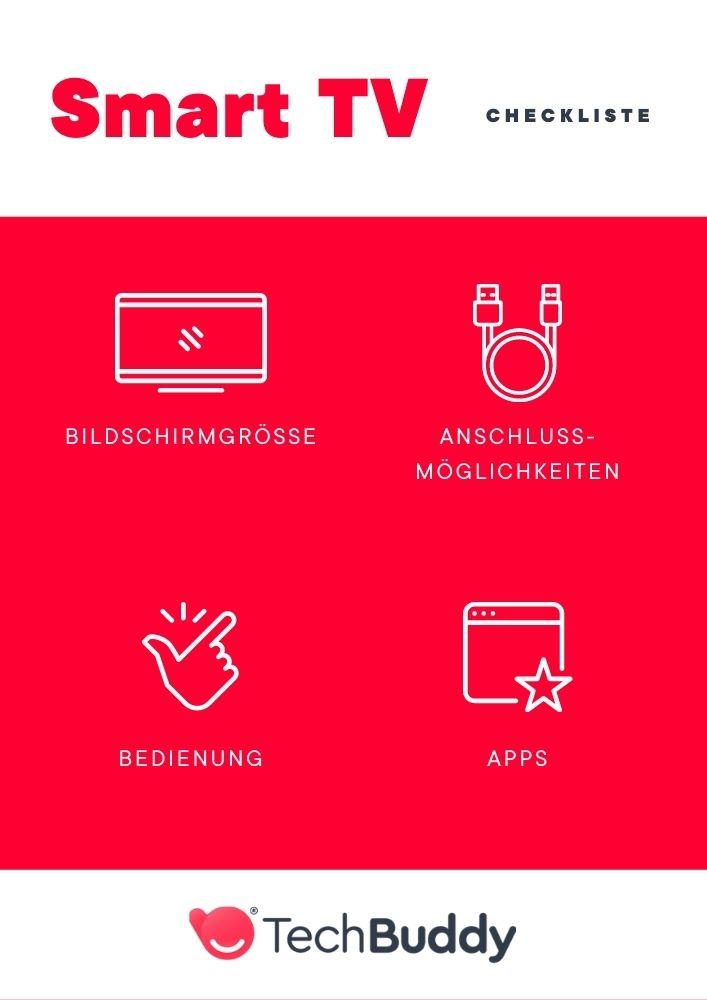 smart tv checkliste - techbuddy infographic
