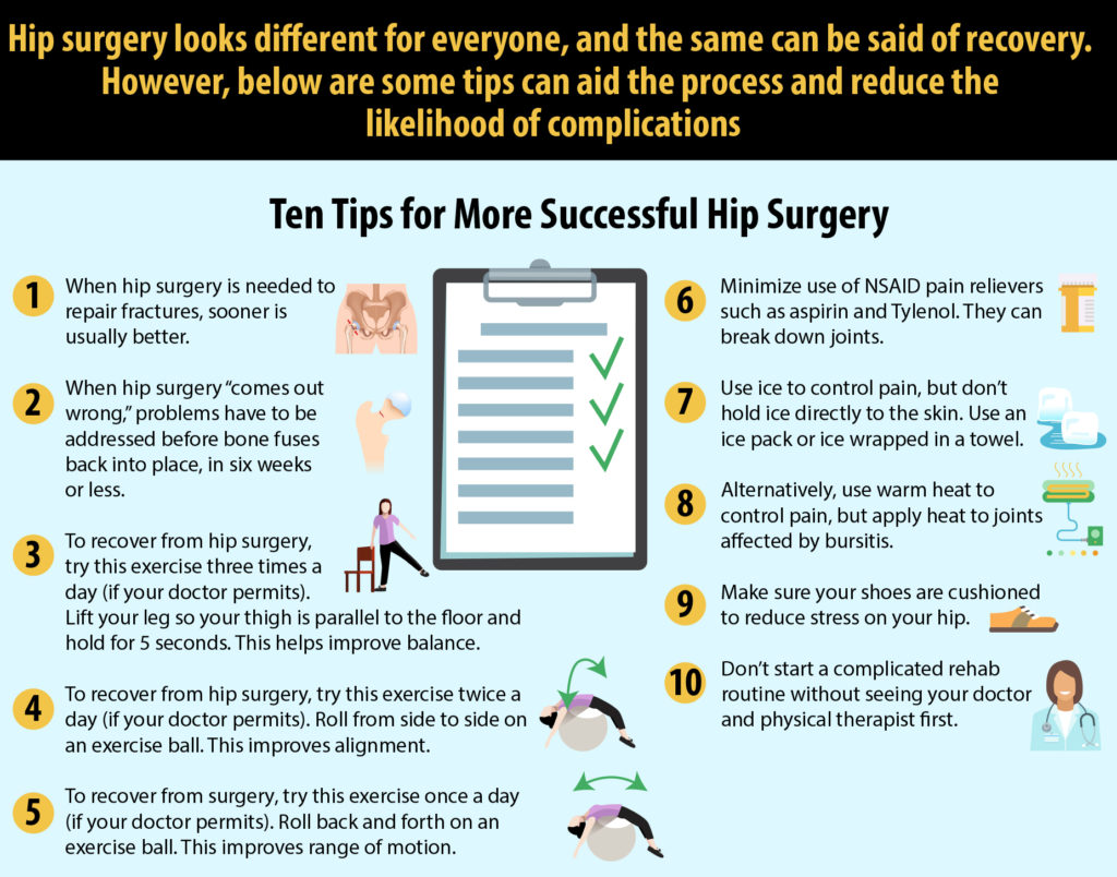 10 Tips for a successful hip surgery