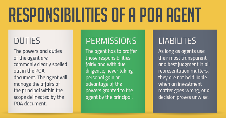 Responsibilities of a POA agent