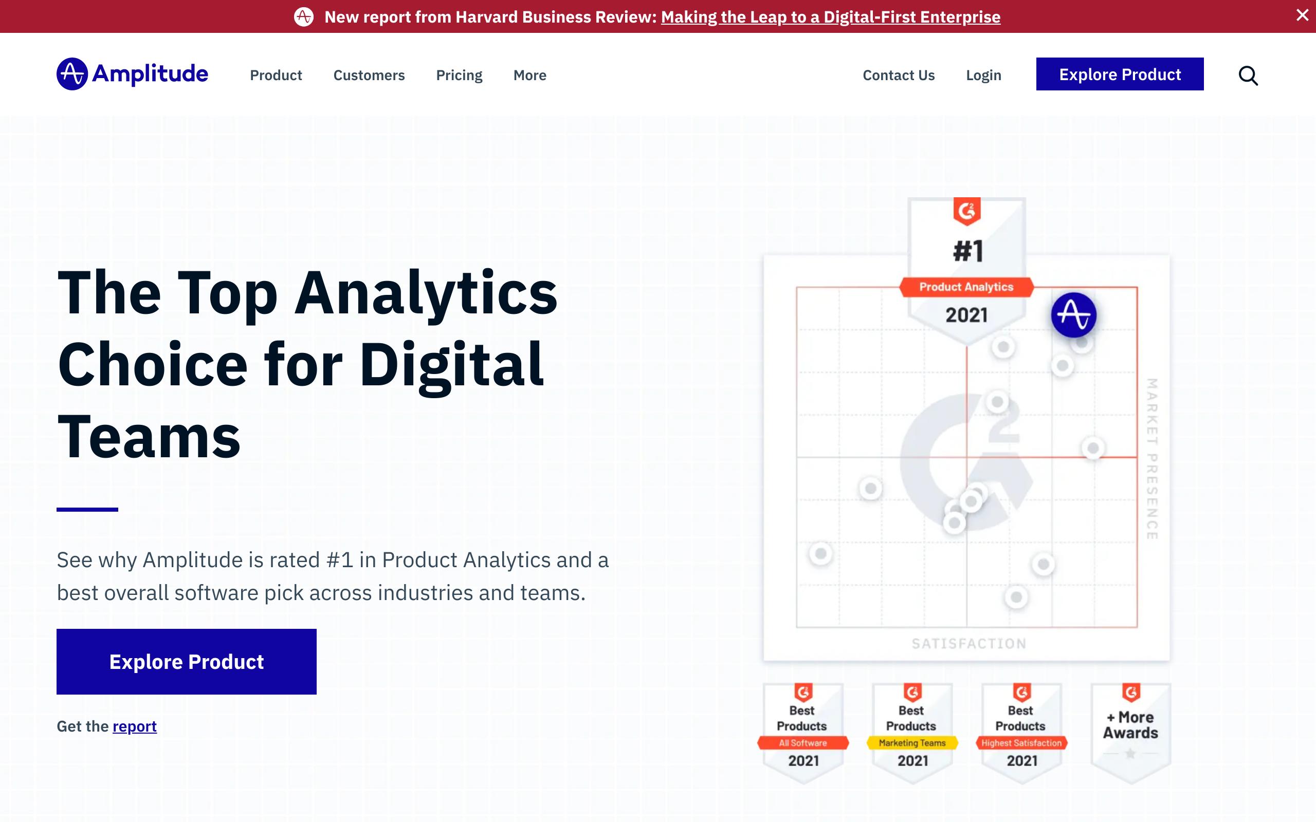 Screenshot of Amplitude no-code tool for Analytics