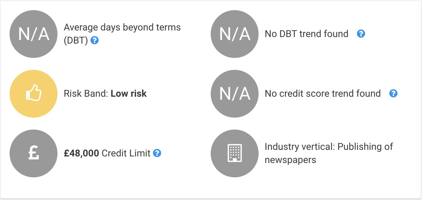 Satago credit summary