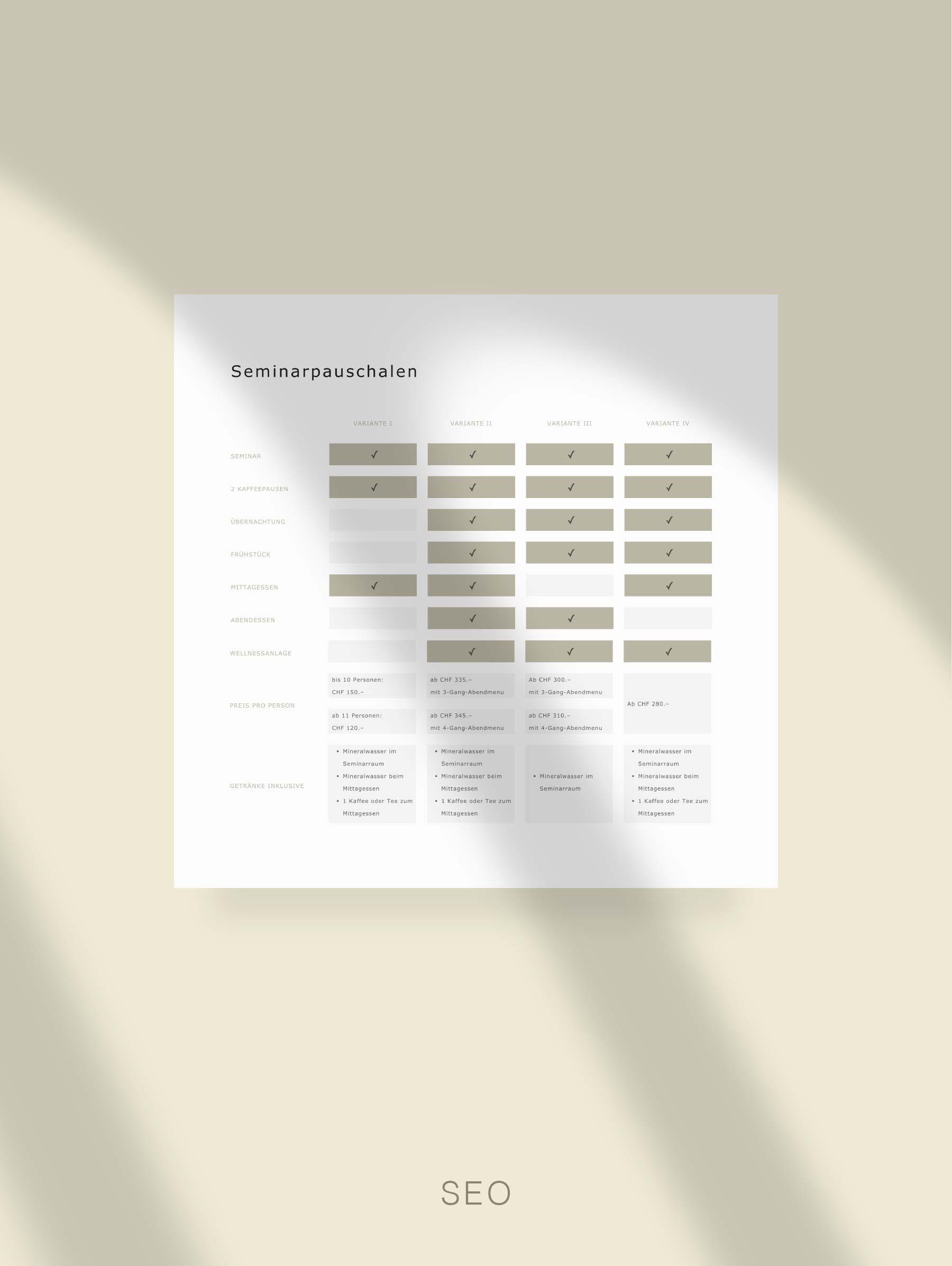 Tabellen mit Taxen - Entwicklung Webseite für Hotel Schweiz