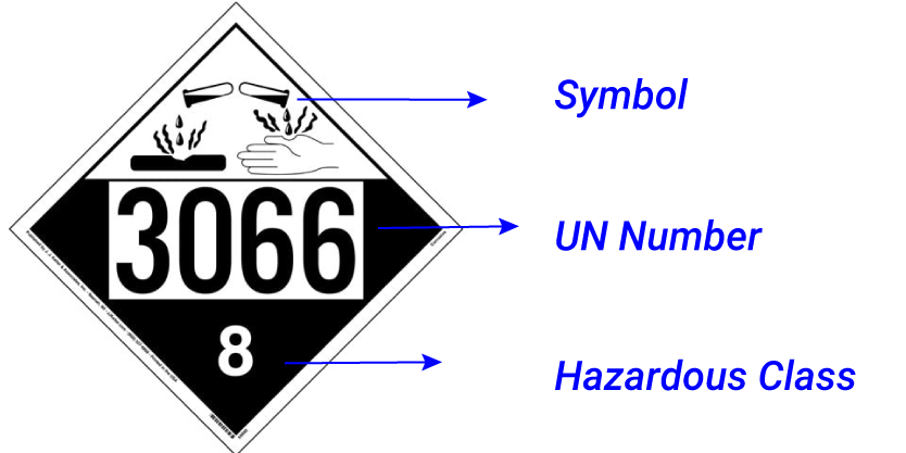 What is UN Number Label Structure