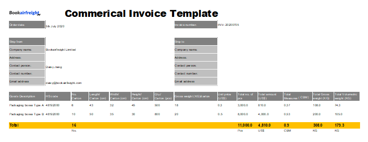 free commerical invoice template download