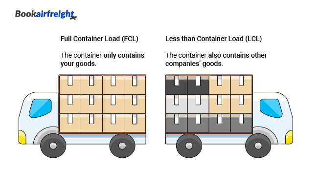 differences between fcl and lcl