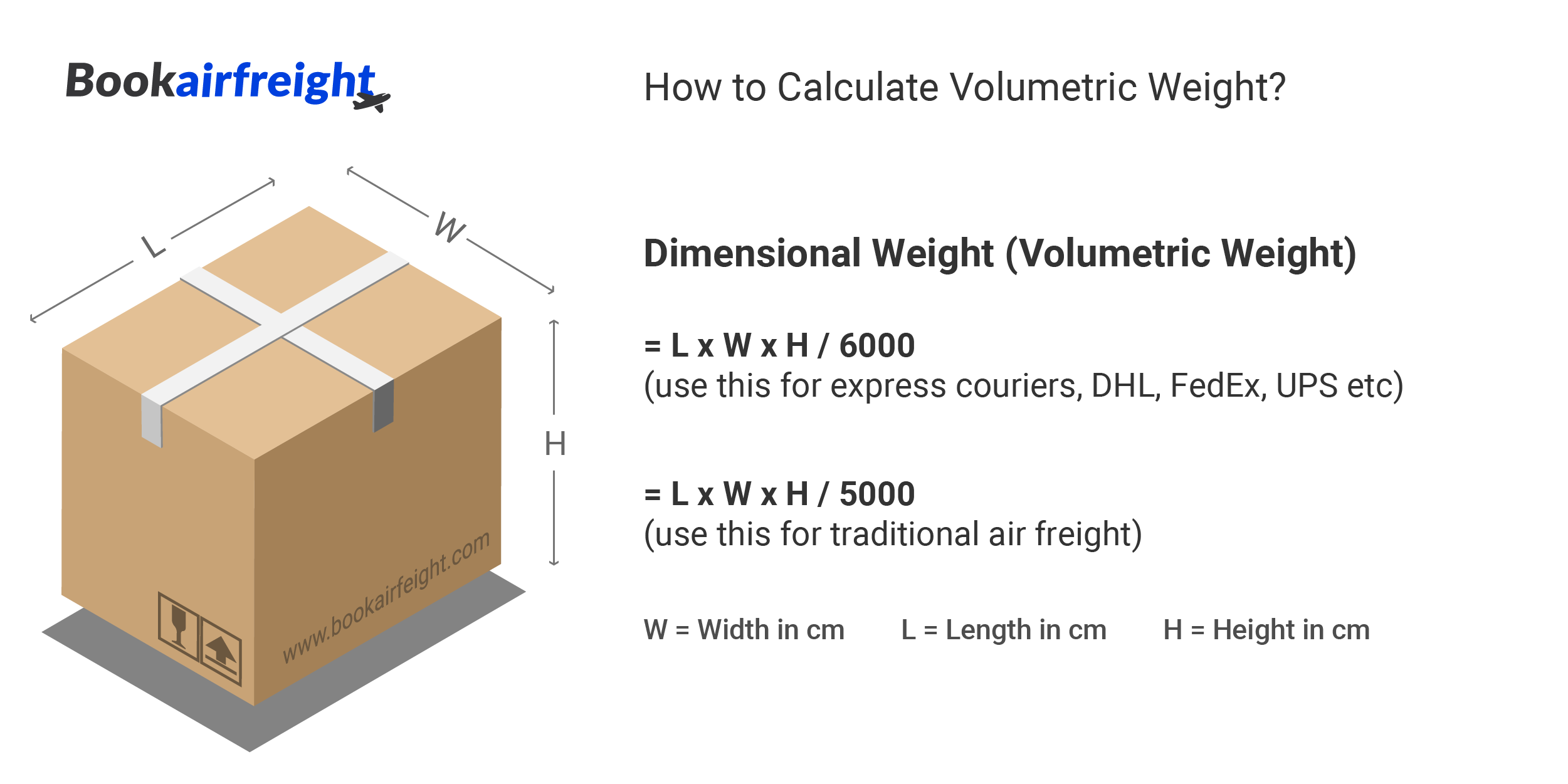 How to calculate Volumetric Weight?