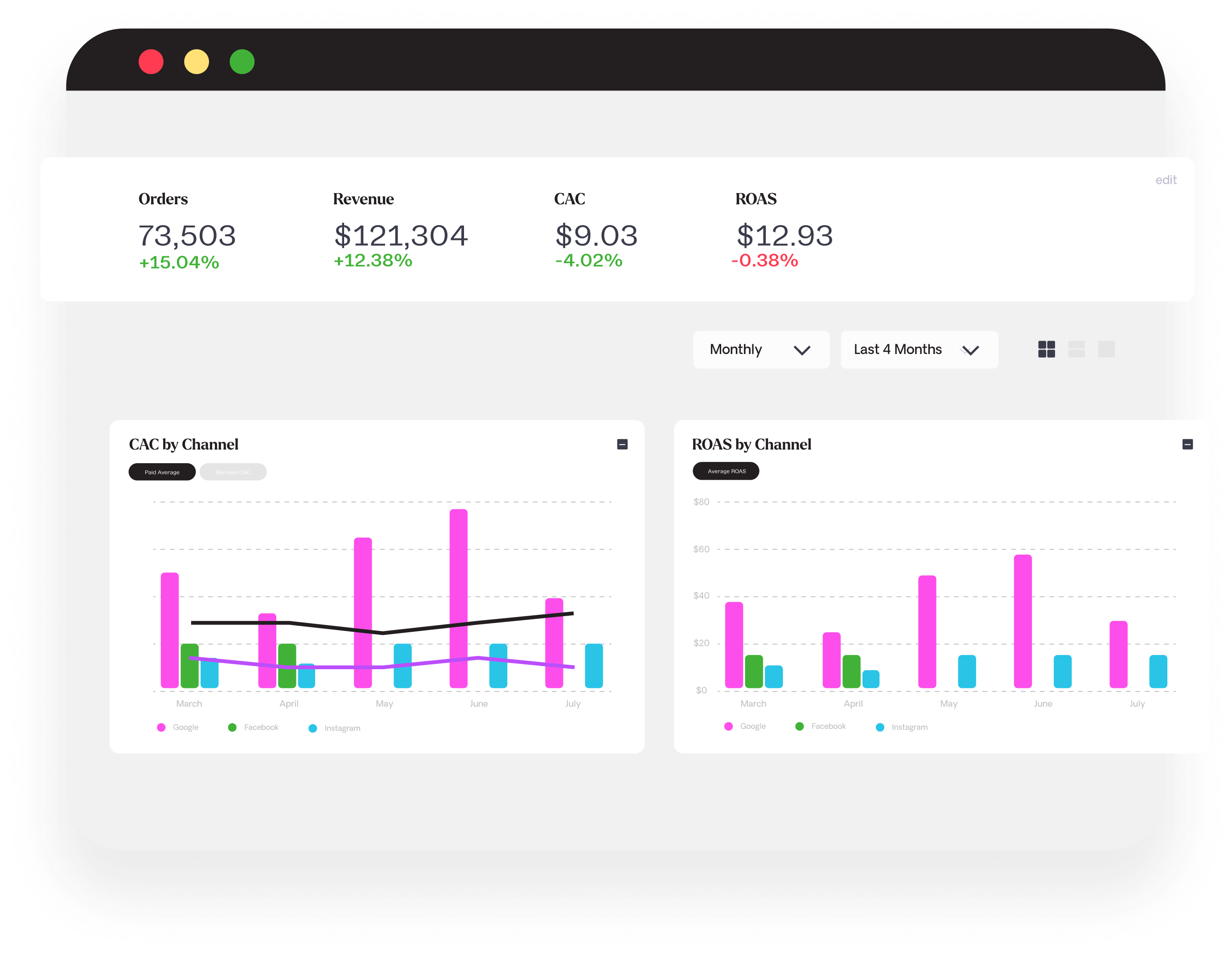 Tydo Marketing Dashboard