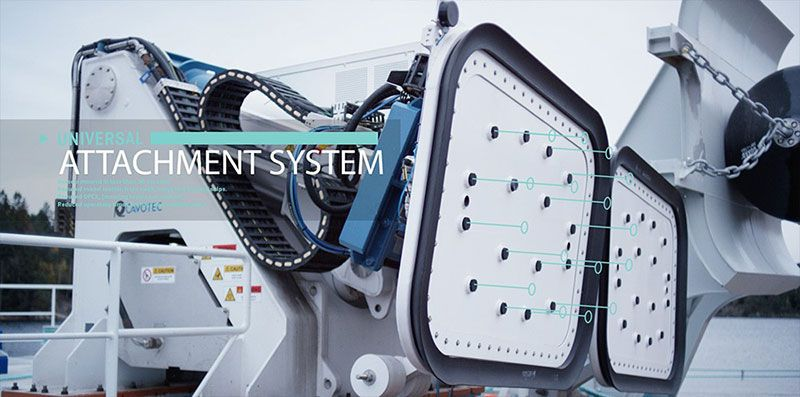 UTS - Attachment system