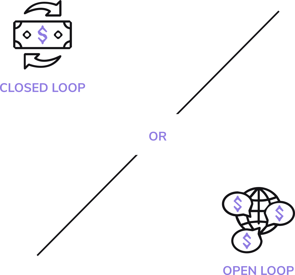 Illustration of two options with CrowdBlink cashless - closed-loop and open-loop