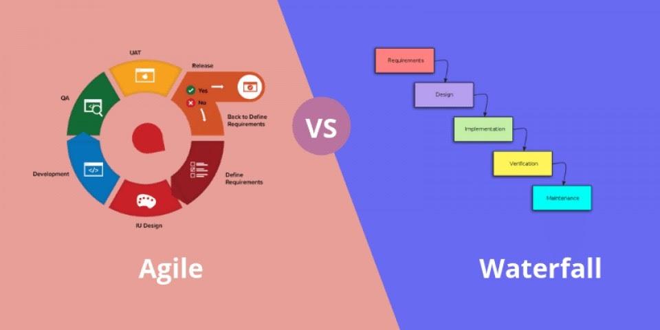 Agile vs Waterfall