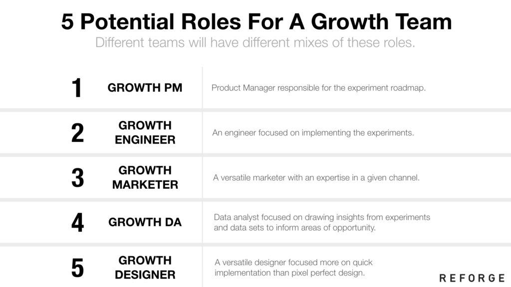 Potential-Roles-For-Growth-Team