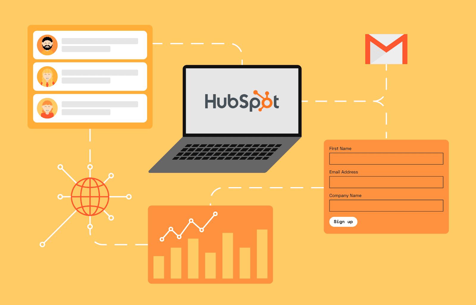Hubspot Content Marketing