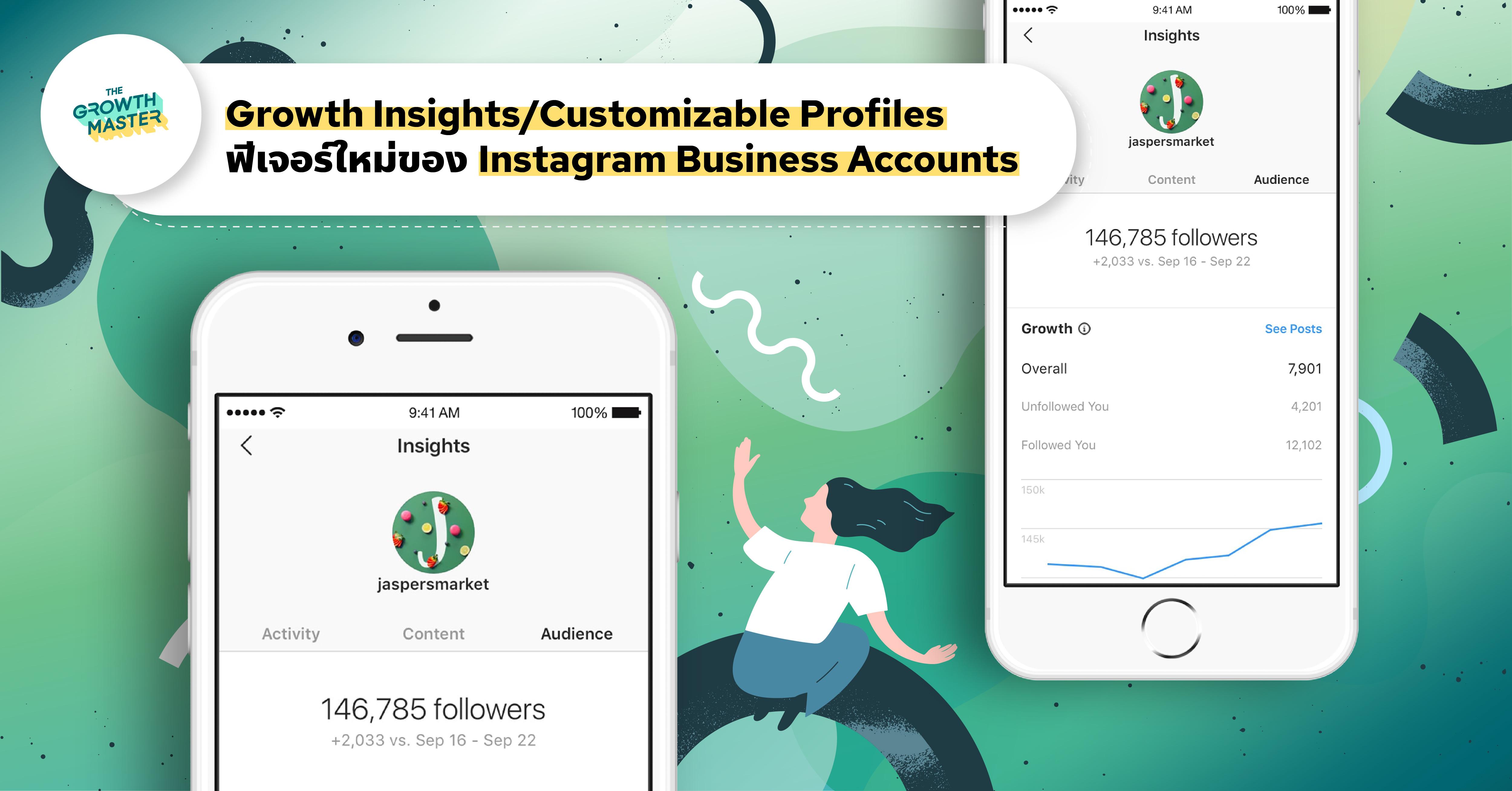 Instagram เพิ่ม 5 ฟีเจอร์ใหม่สำหรับ Business Account ช่วยให้ธุรกิจเติบโตบนแพลตฟอร์มมากขึ้น