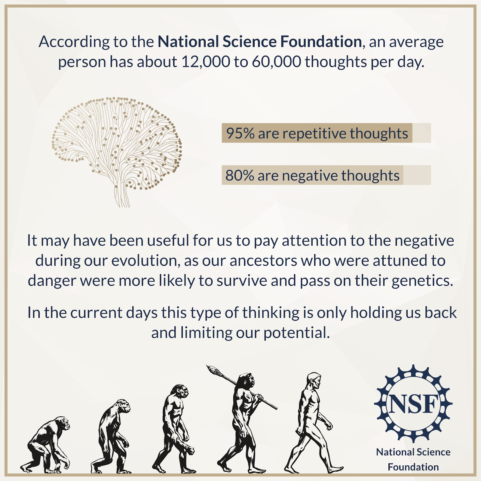 Default Mode Network.National Science Foundation. Behold Retreats, a wellness company that specialises in the therapeutic use of plant-based medicine to aid in personal and spiritual growth. Plant medicine luxury retreat, ayahuasca, psychedelics, psilocybin, 5-meo DMT.