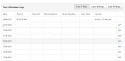 View Attendance Log HR Software