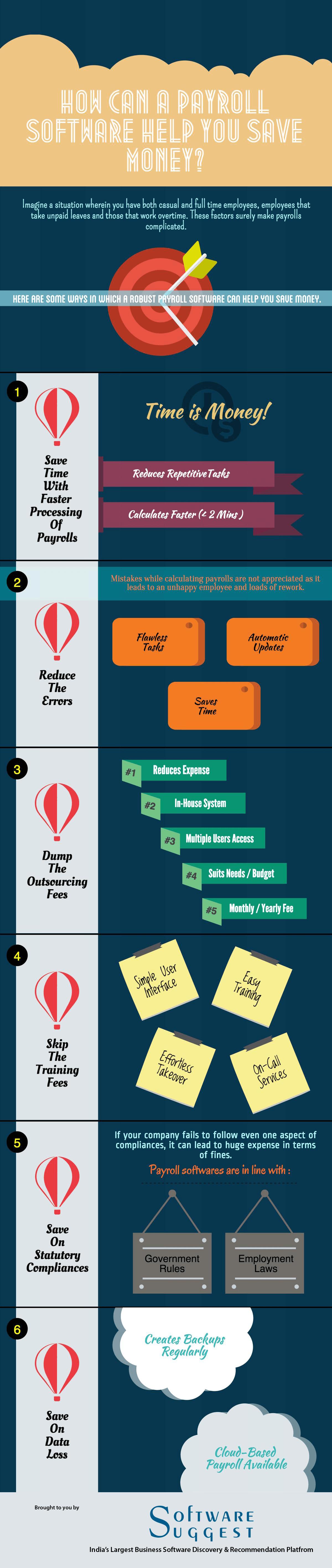 Payroll infographics
