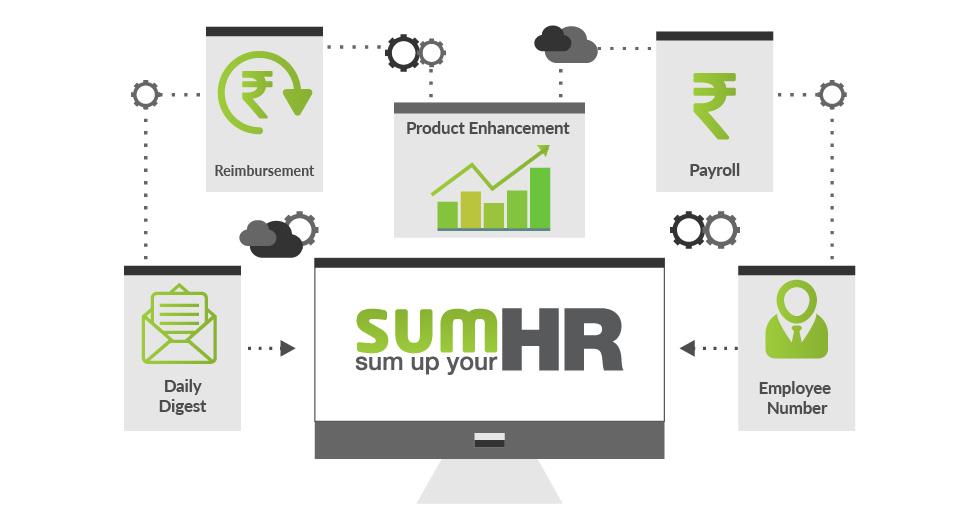 Reimbursement & Payroll Product Enhancement
