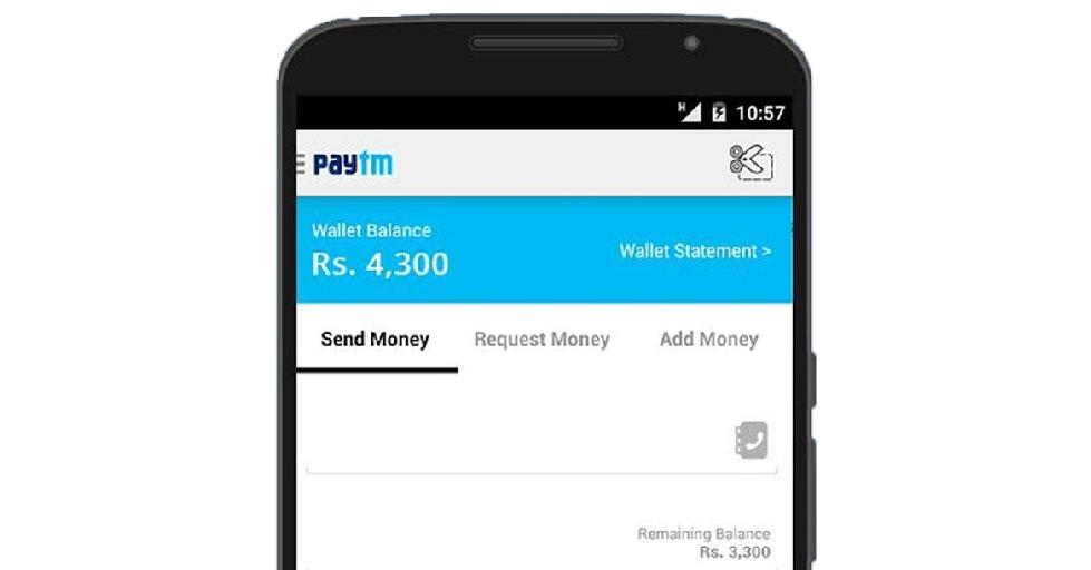 Paytm Digital Wallets in India