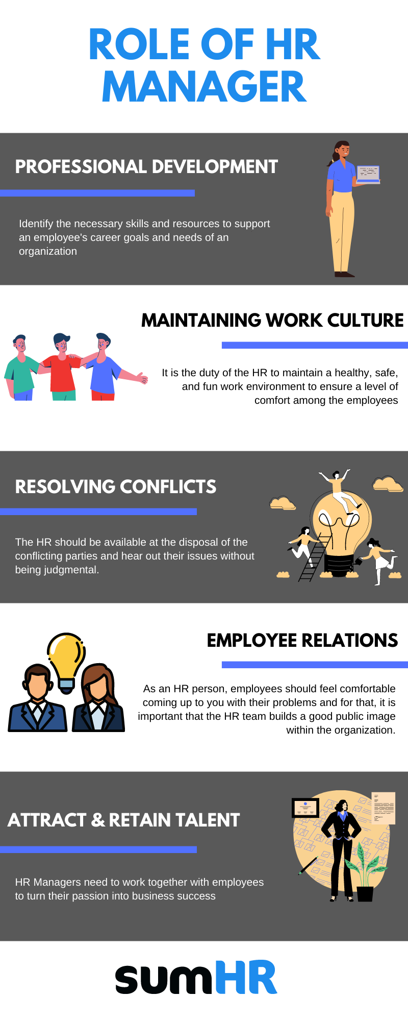Role Of HR Manager at SME, Startups and All Organizations