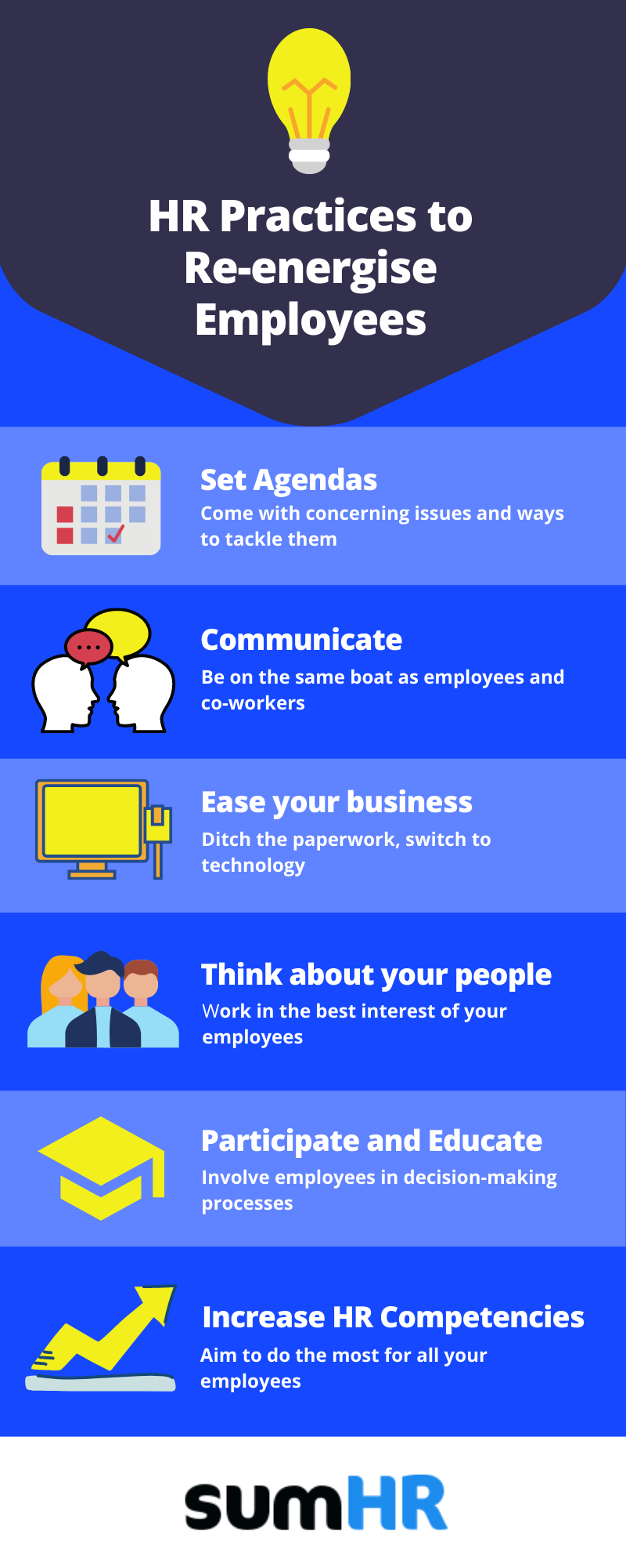 Best HR practices to Re-energize Employees in 2021