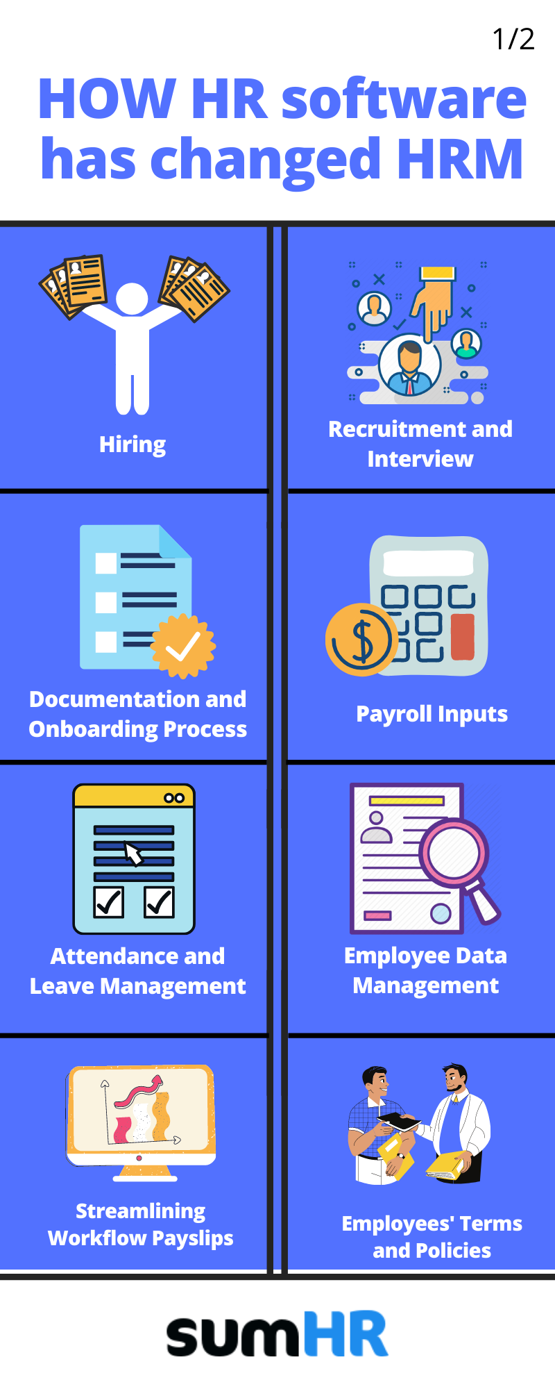 How HR Software has changed Human Resource Management
