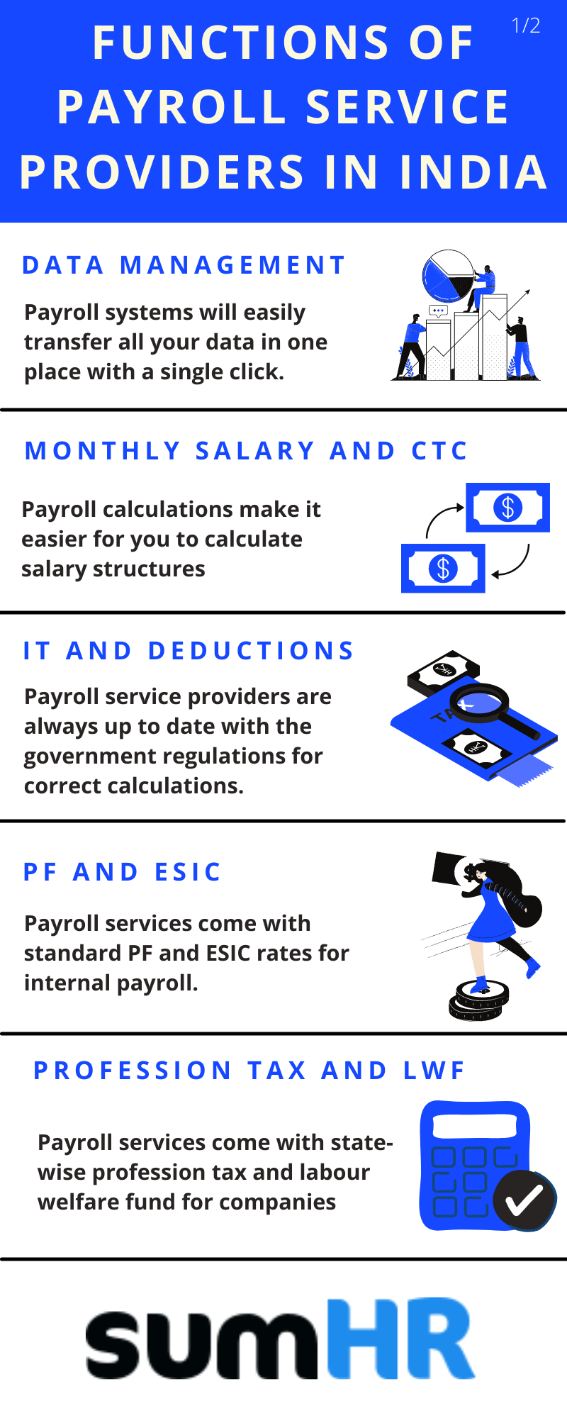 Functions of payroll service providers in India 1