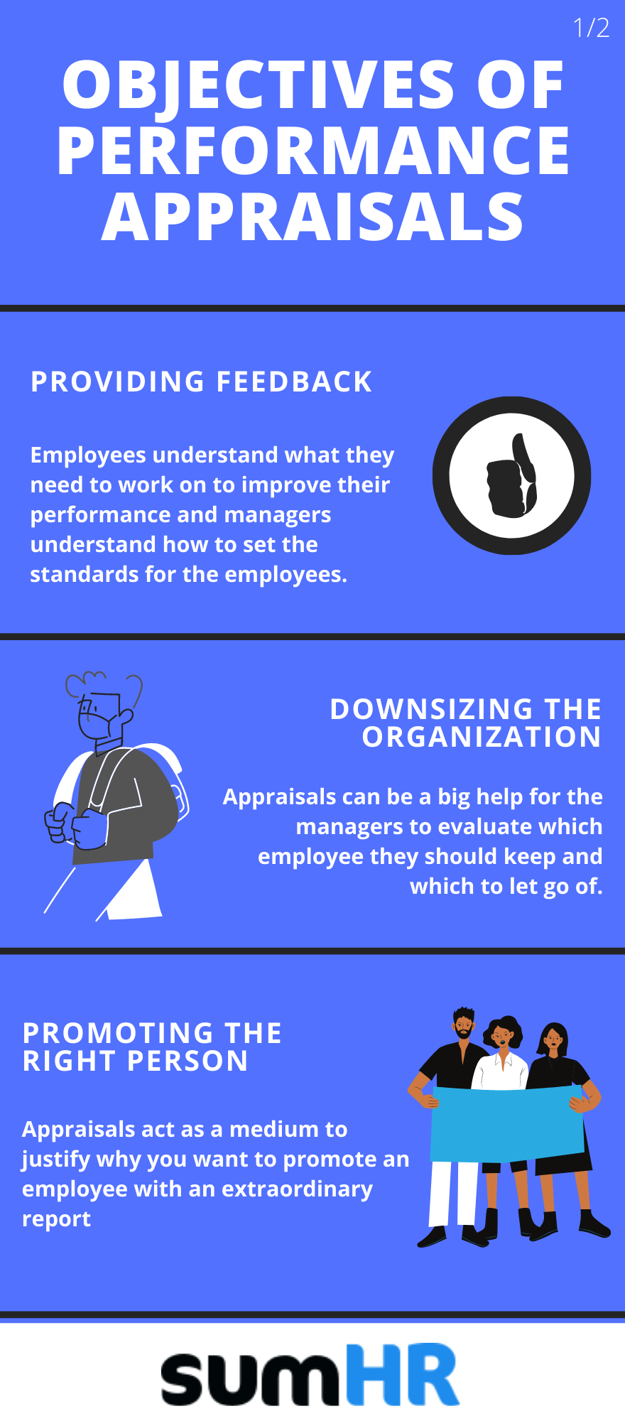 OBJECTIVES OF PERFORMANCE APPRAISALS:
