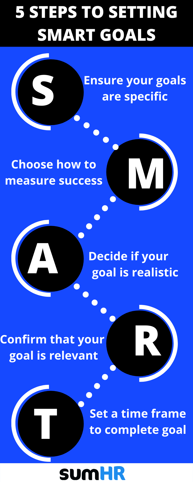 5 STEPS TO SETTING SMART GOALS